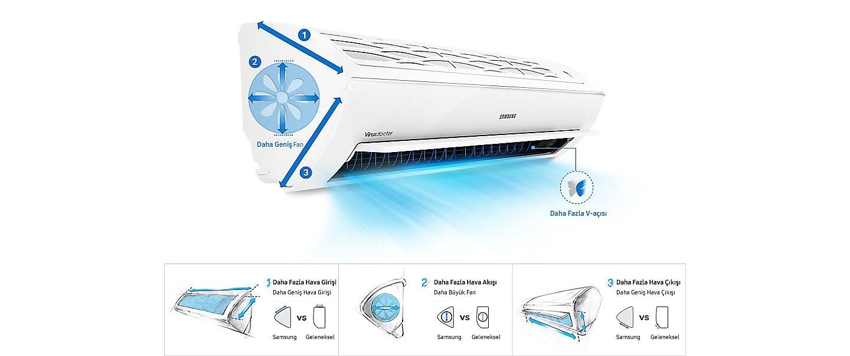 Samsung klimalar - akıllı iklim cihazları
