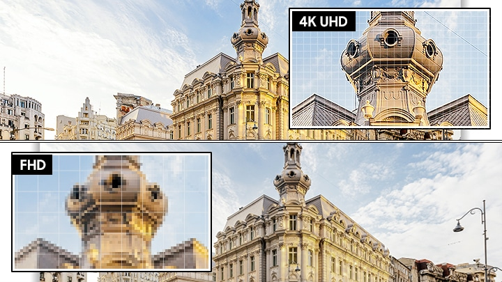 Feel the reality of 4K UHD Resolution