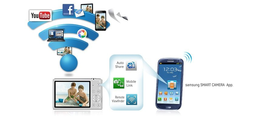 Instant sharing and saving, simply