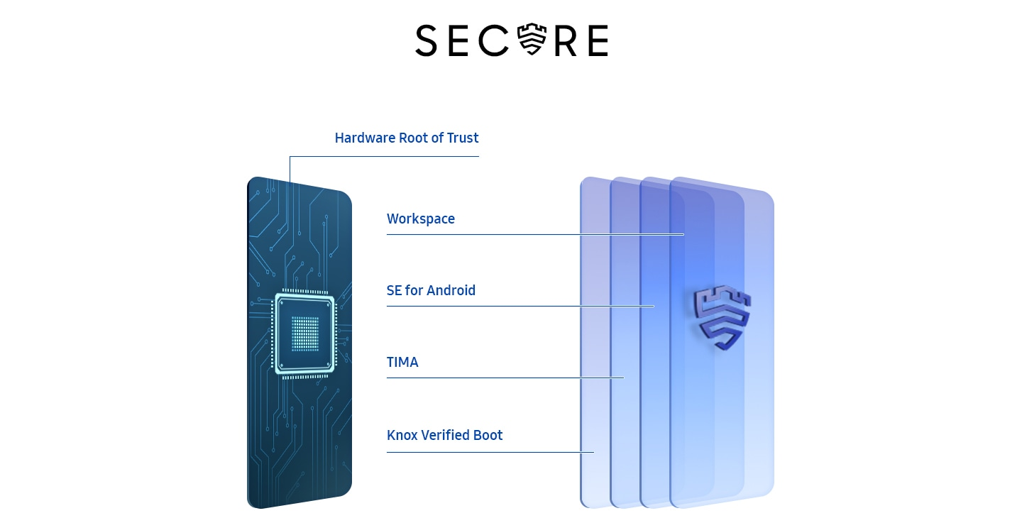 Defence-grade security available to everyone