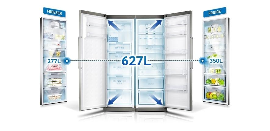Take advantage of storing more food