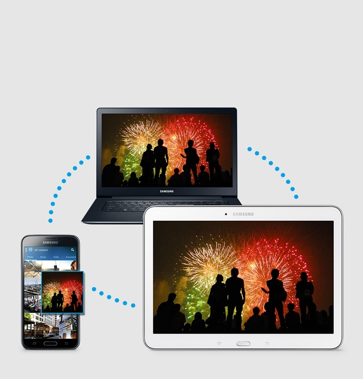 Content sharing across devices