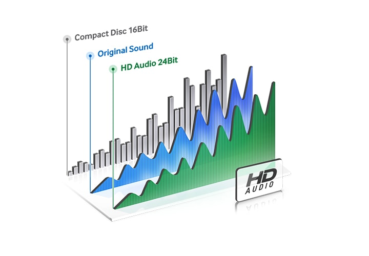 Get real, with HD Audio