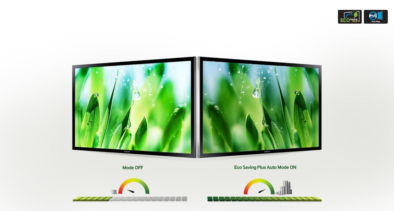 Uštedite energiju i okoliš s ovim ekološkim monitorom