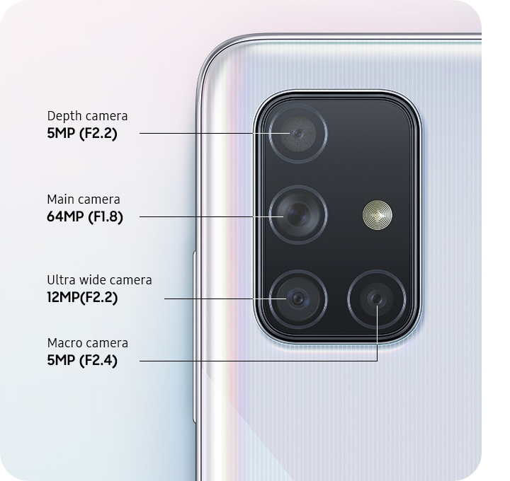 More cameras to capture more of your world