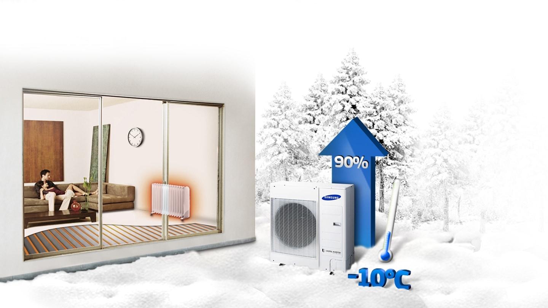 Hohe Leistung bei niedrigen Temperaturen