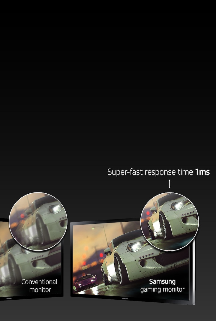 Super-fast response time 1ms!