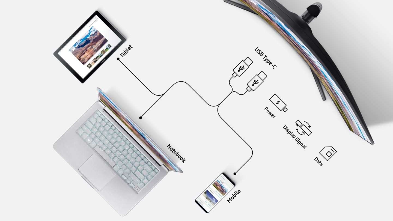 2 Cổng USB-C
