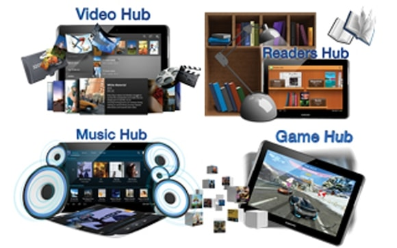 Total Multimedia Hub
