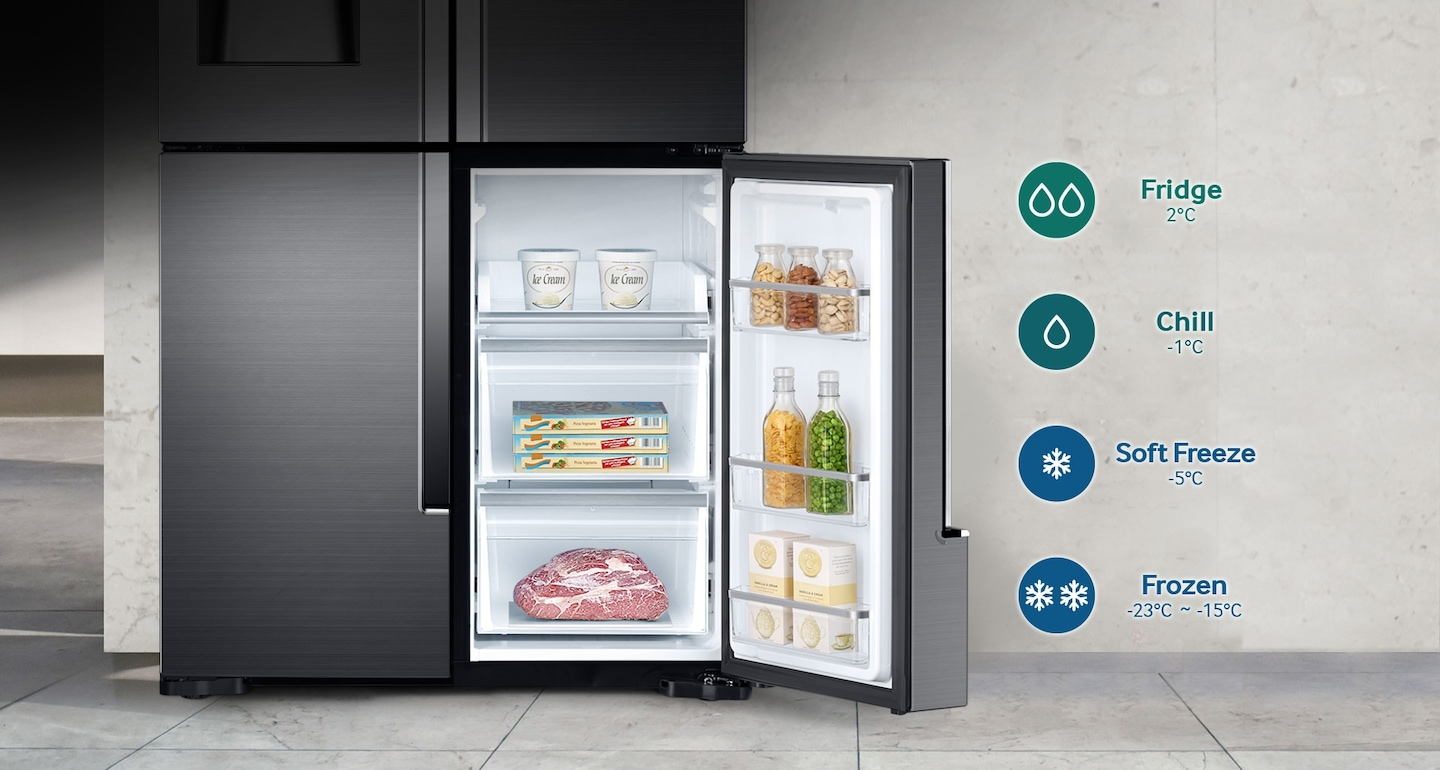 More fridge or freezer space on demand