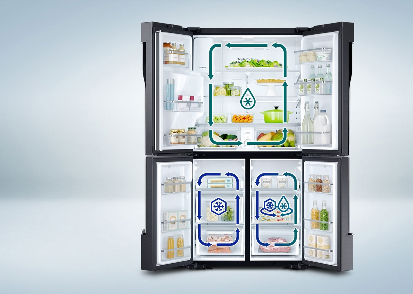 Innovative cooling for extra freshness