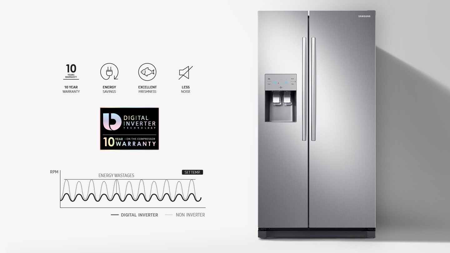 Samsung's 17.6Cu Top Freezer Model RT18M6215SG.