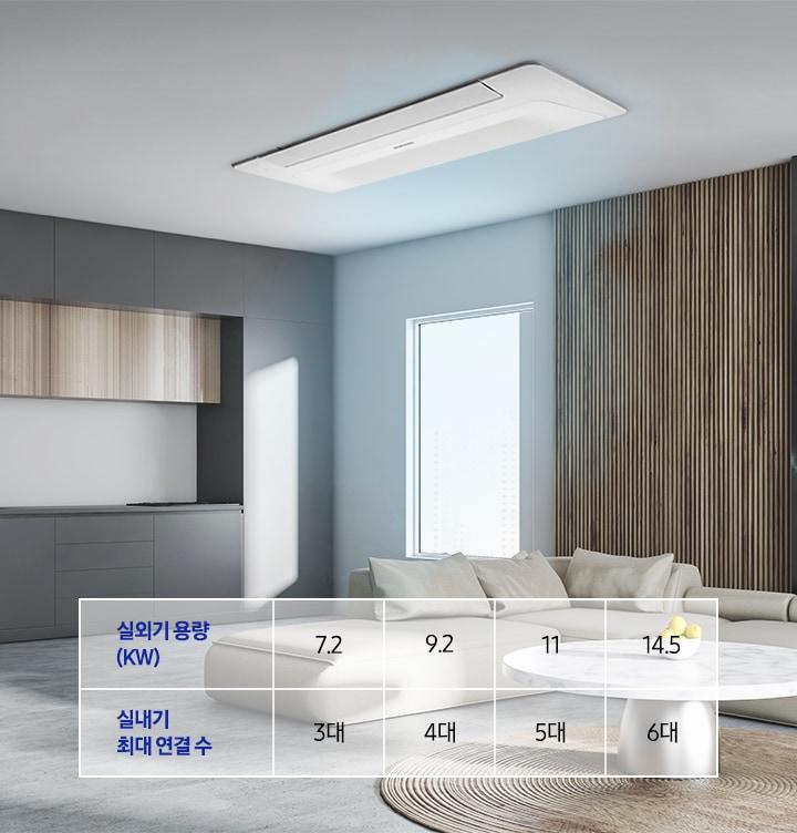 집안 내부에 천장형 실내기가 설치되어 있습니다.