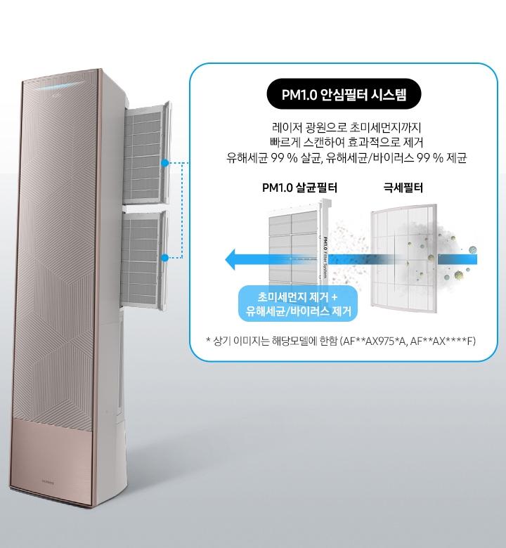 제품 내부 필터 3가 밖으로 나와있으며 각 필터의 시스템을 설명해주고 있습니다. e-HEPA필터/PM1.0 필터/극세필터로 먼지를 걸러내는 모습이 보입니다.